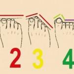 Šta prsti na nogama mogu reći o vašem karakteru