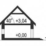 kuća sa 4 spavaće (6)