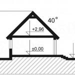 Kuća snova (6)