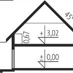 Super kućica (3)