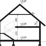 Lijepa kuća sa potkrovljem (8)