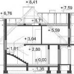 Velika bajkovita kuća (8)