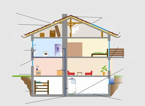 vlaga-u-domu (4)